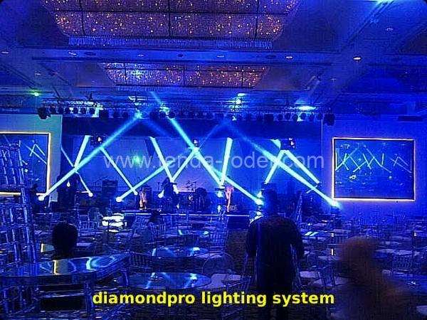 Lighting LED